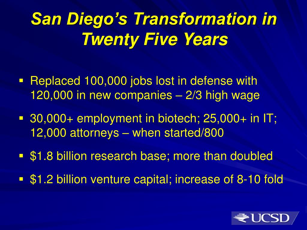 San Diego's Transformation in Twenty Five Years