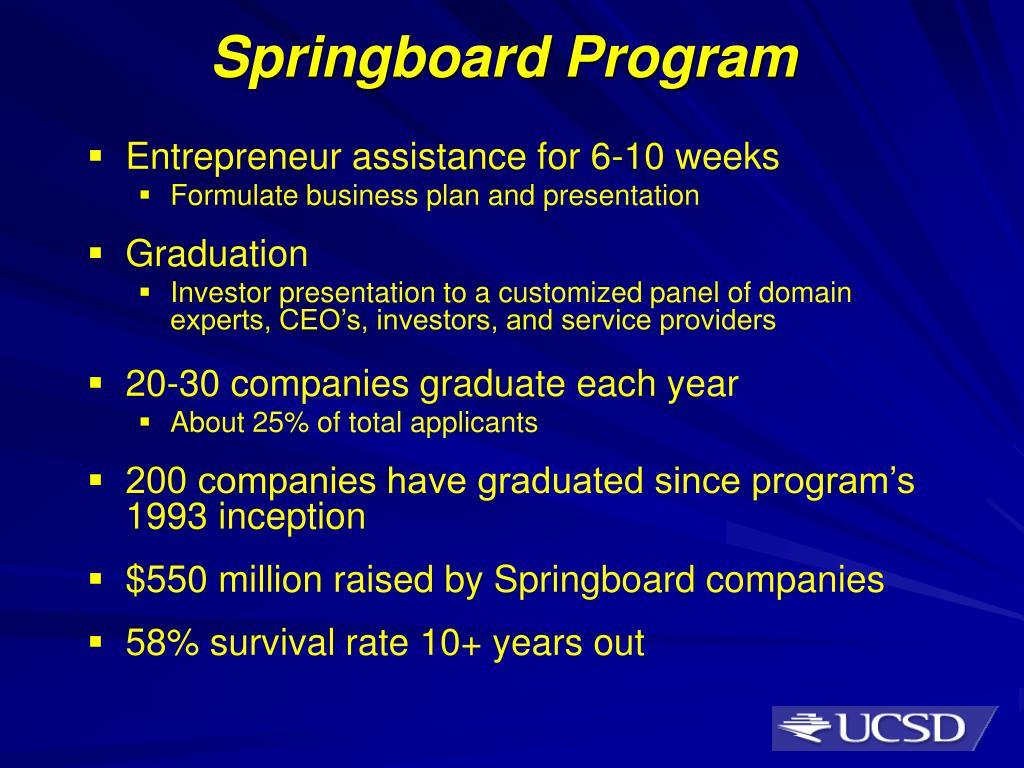 Springboard Program