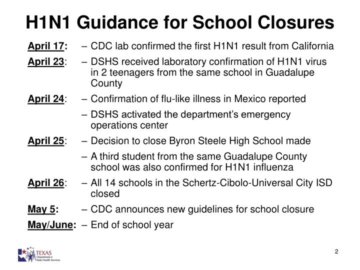 H1n1 guidance for school closures