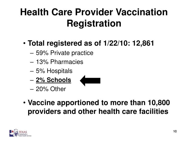 Health Care Provider Vaccination Registration