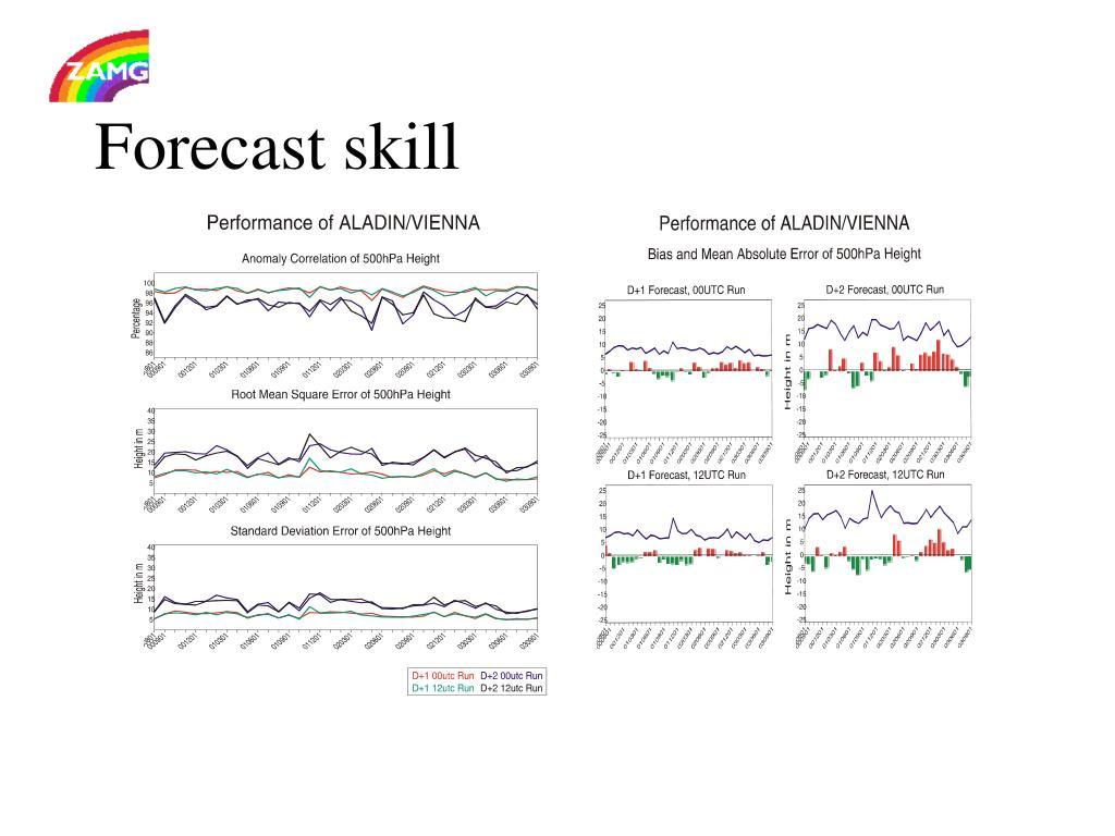 Forecast skill