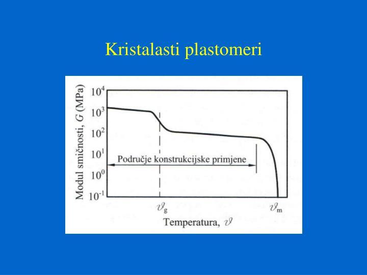 Kristalasti plastomeri