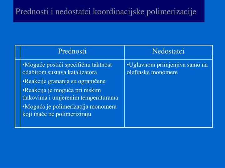 Prednosti i nedostatci koordinacijske polimerizacije