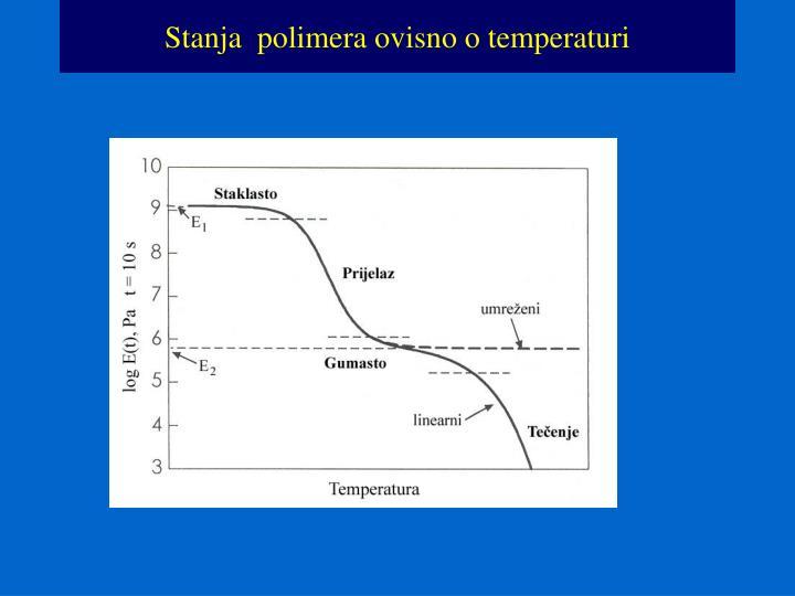 Stanja  polimera ovisno o temperaturi