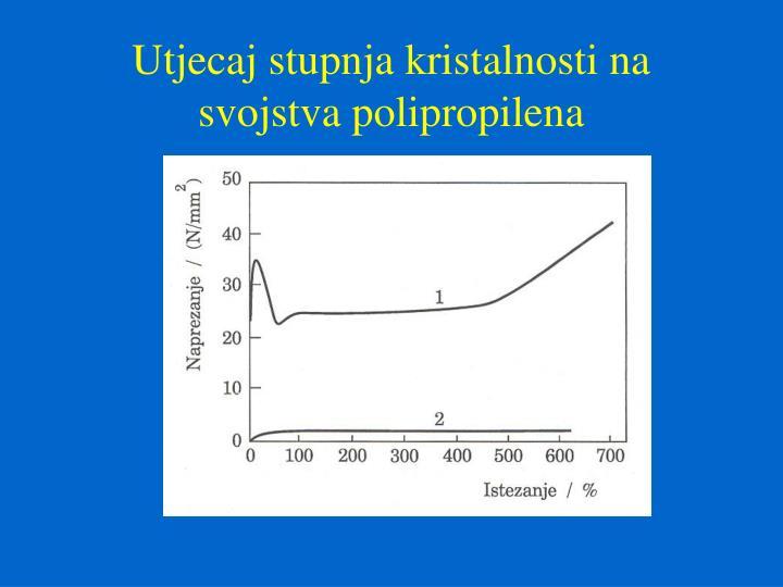 Utjecaj stupnja kristalnosti na svojstva polipropilena
