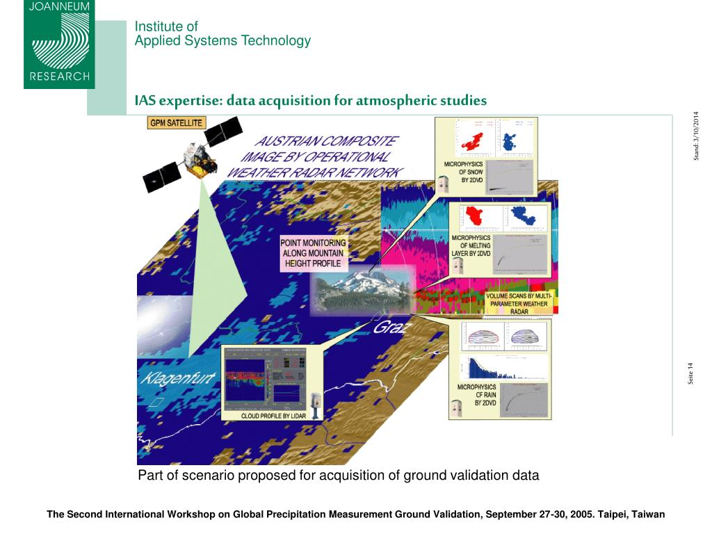 IAS expertise: data acquisition for atmospheric studies