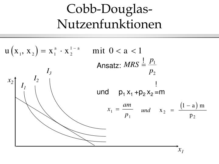 Cobb-Douglas-Nutzenfunktionen
