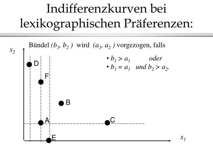 Indifferenzkurven bei lexikographischen Präferenzen: