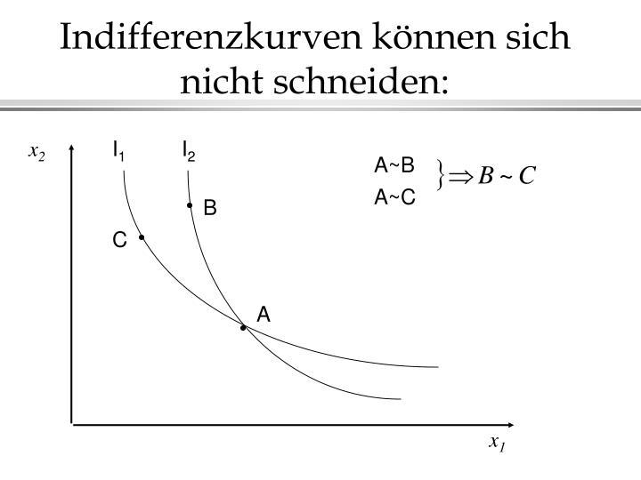 Indifferenzkurven können sich nicht schneiden: