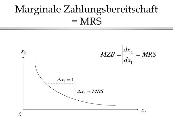 Marginale Zahlungsbereitschaft = MRS