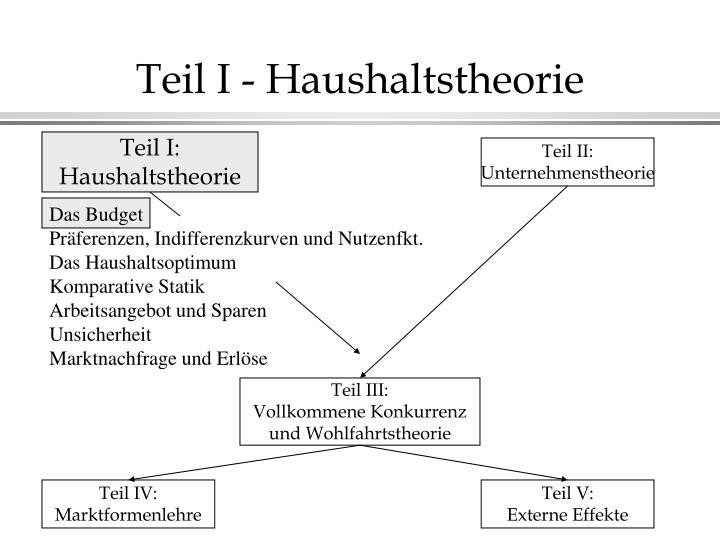 Teil I - Haushaltstheorie