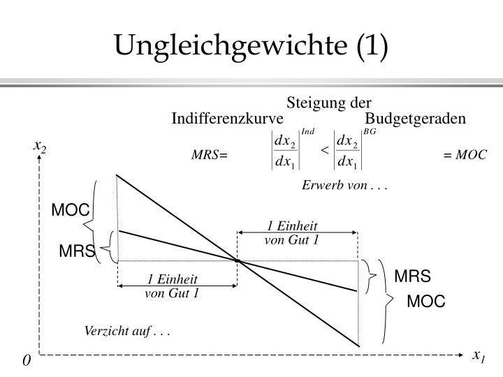 Ungleichgewichte (1)