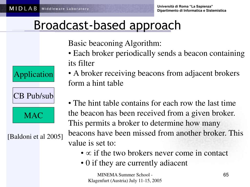 Broadcast-based approach