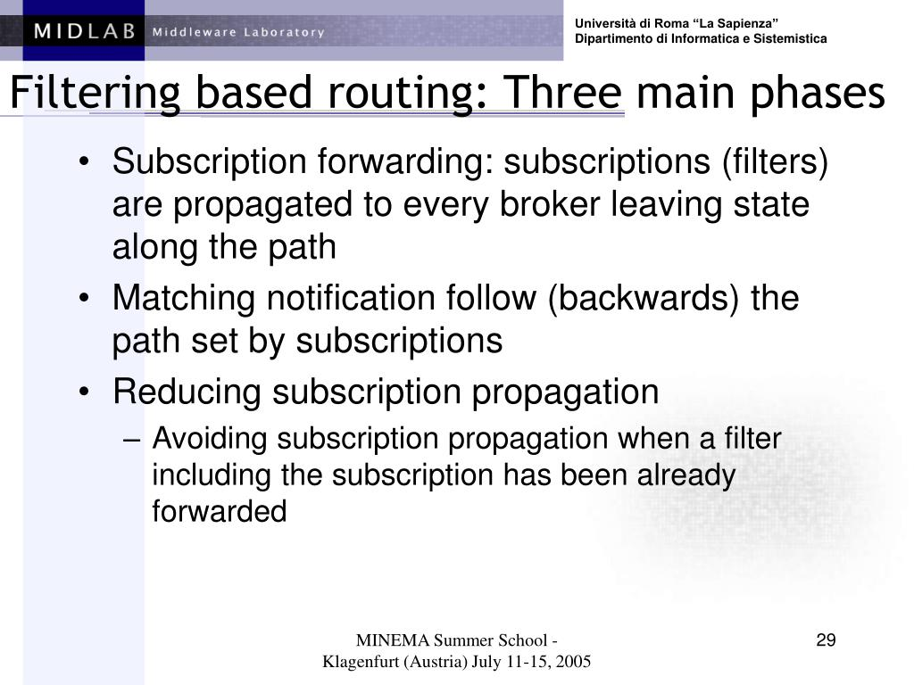 Filtering based routing: Three main phases