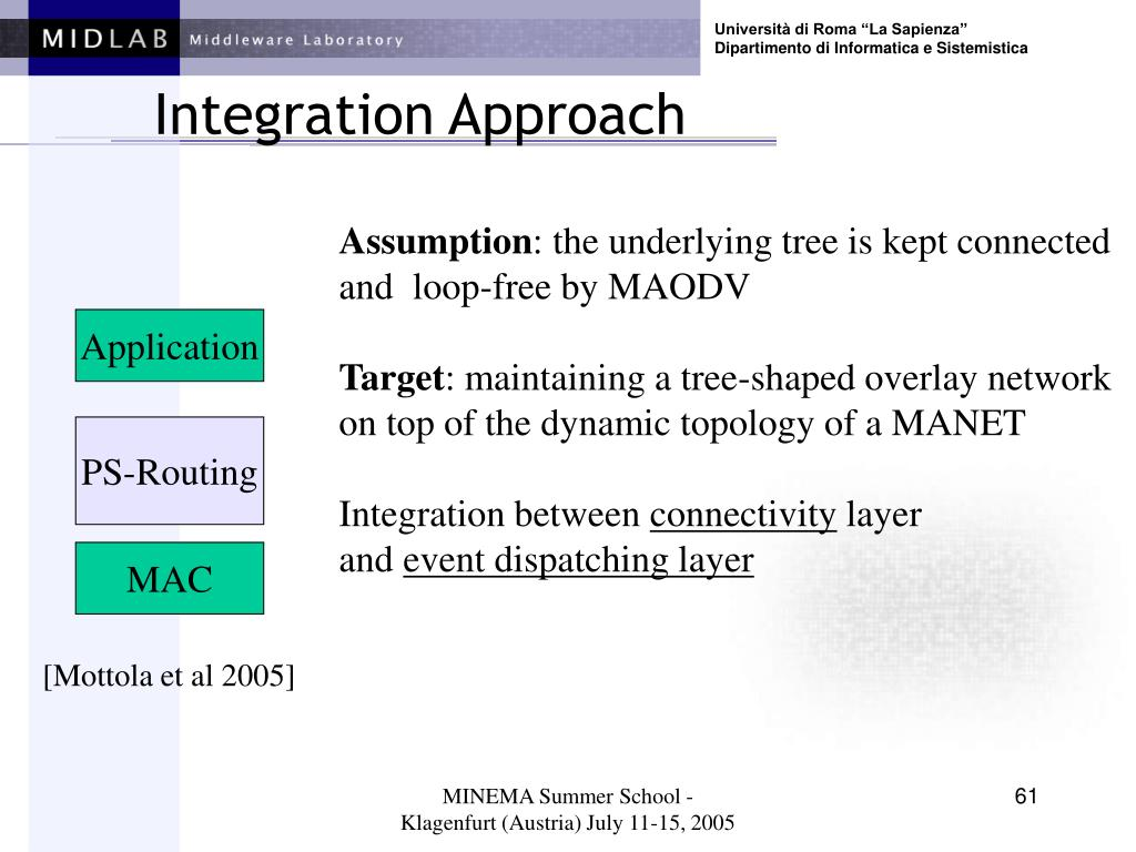 Integration Approach