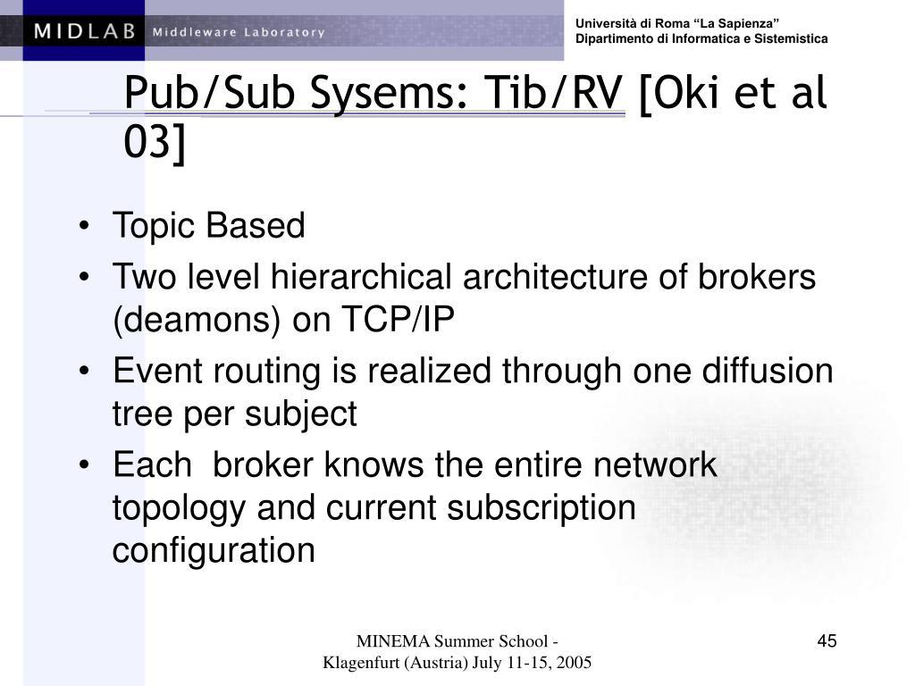 Pub/Sub Sysems: Tib/RV [Oki et al 03]