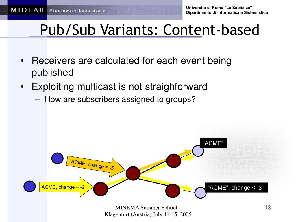 Pub/Sub Variants: Content-based