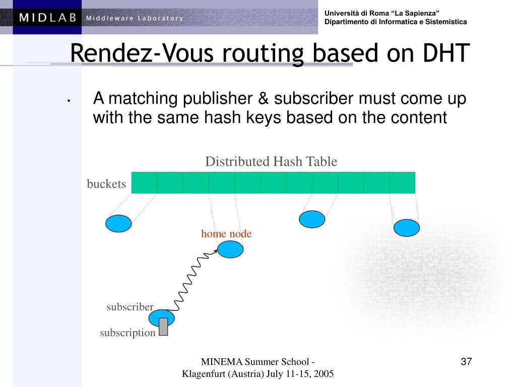 Rendez-Vous routing based on DHT