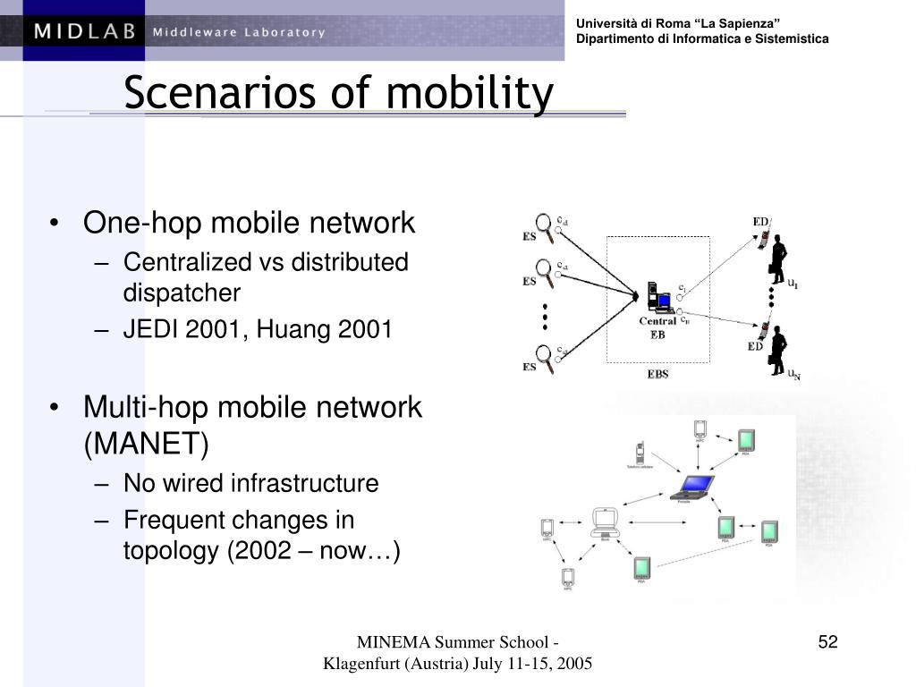 Scenarios of mobility