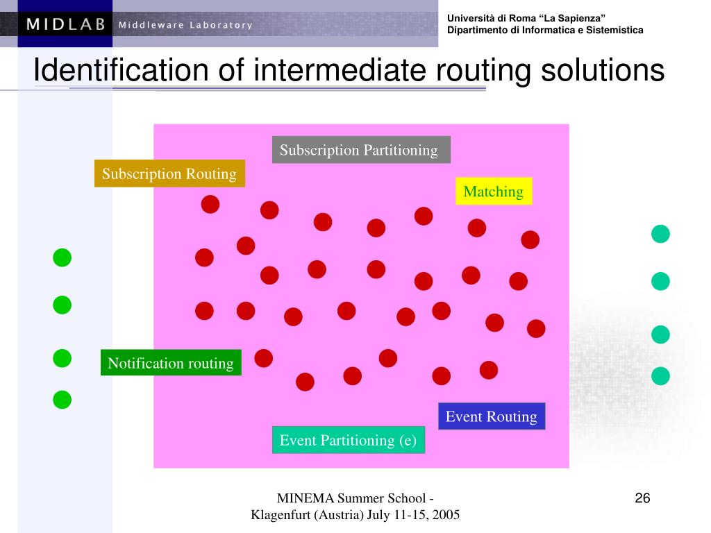 Identification of intermediate routing solutions