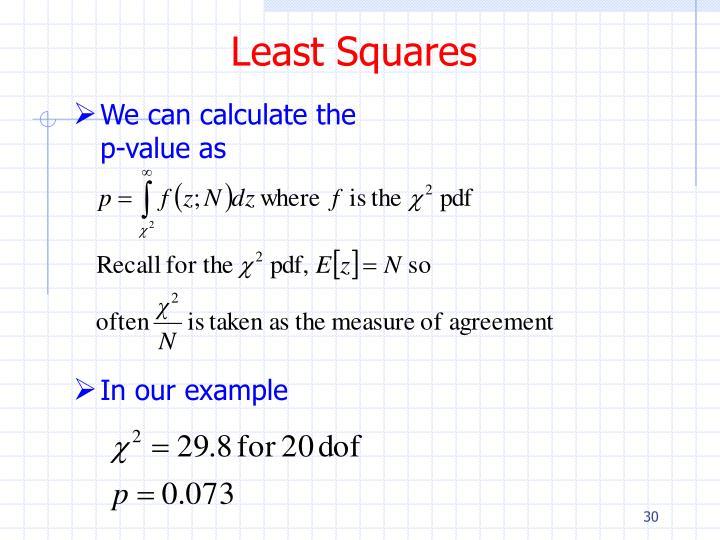 Least Squares