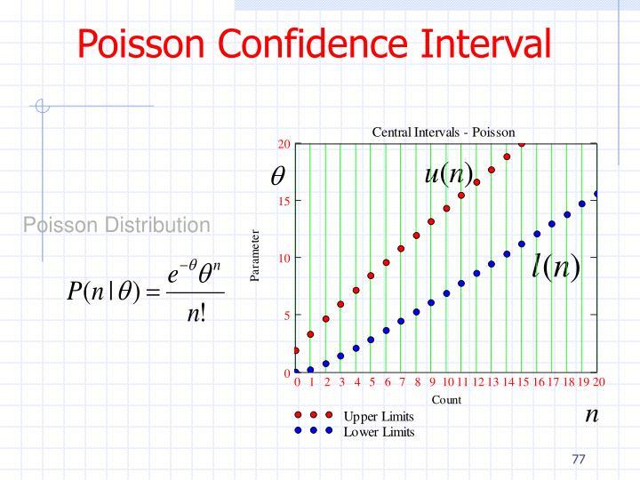Poisson Confidence Interval