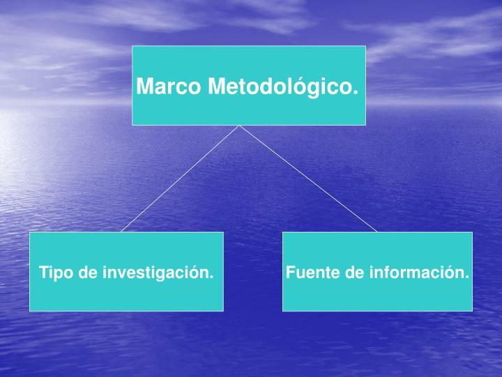 Marco Metodológico.