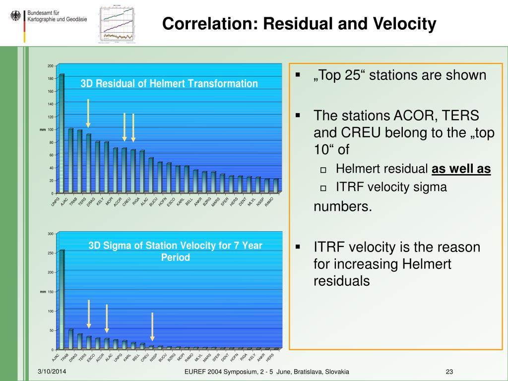 Correlation: Residual and Velocity