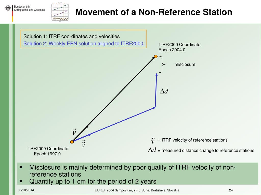 Movement of a Non-Reference Station