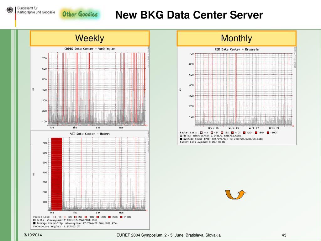 New BKG Data Center Server