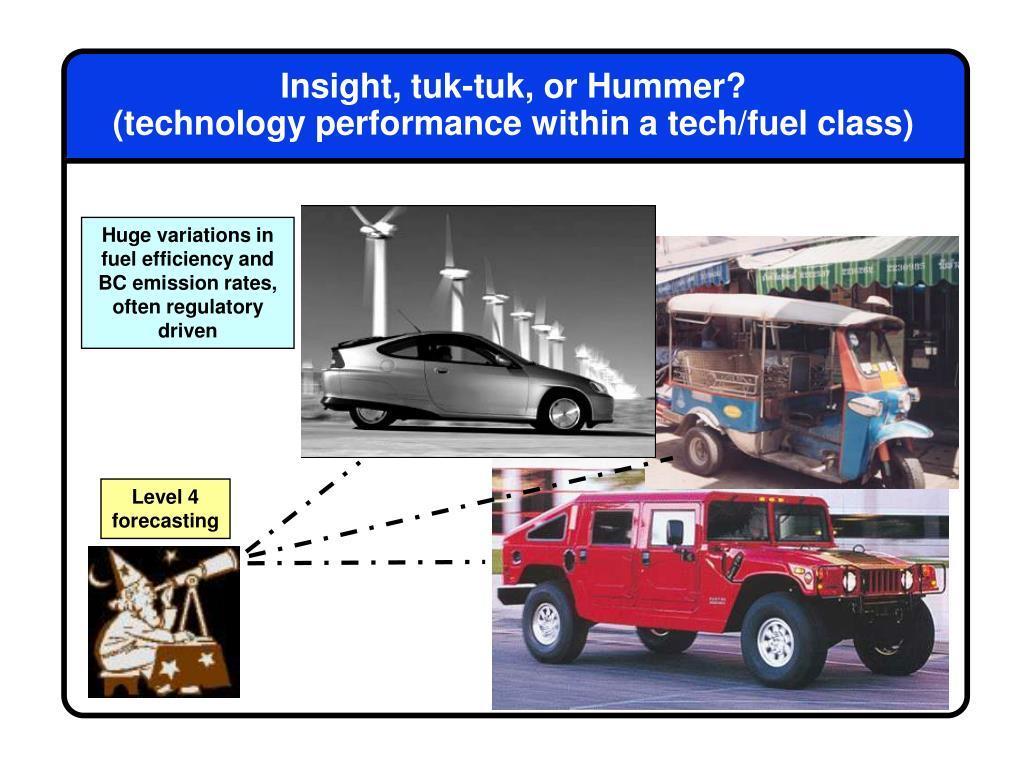 Insight, tuk-tuk, or Hummer?