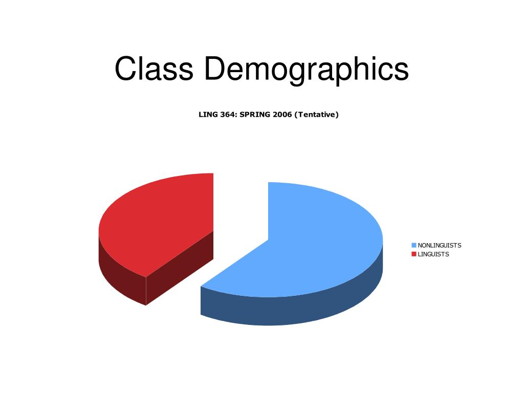 Class Demographics