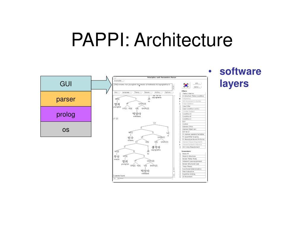 PAPPI: Architecture