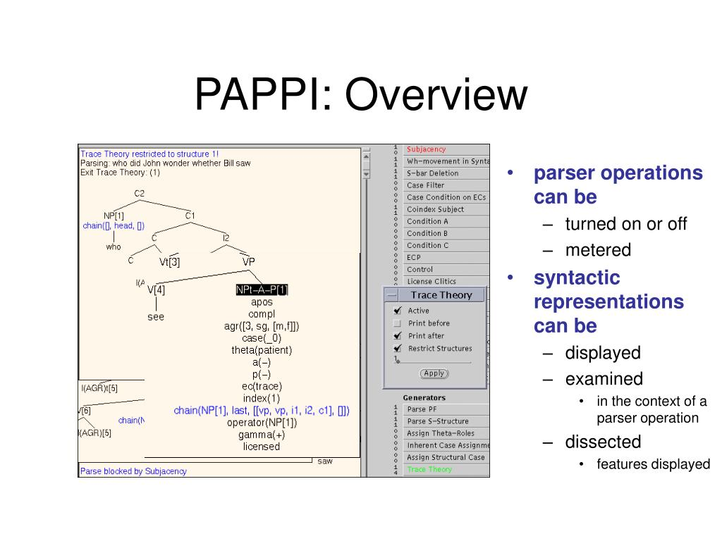 PAPPI: Overview