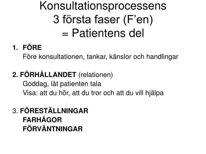 Konsultationsprocessens