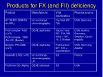 products for fx and fii deficiency