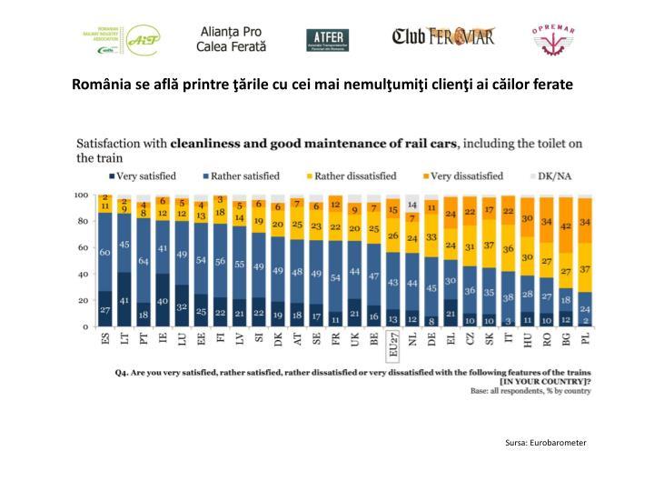 România se află printre ţările cu cei mai nemulţumiţi clienţi ai căilor ferate