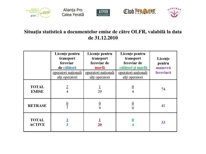 Situaţia statistică a documentelor emise de către OLFR, valabilă la data de 31.12.2010