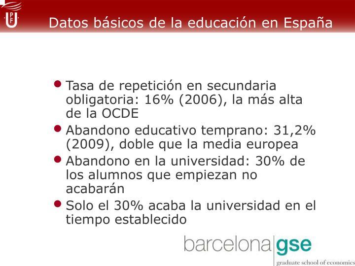 Datos básicos de la educación en España