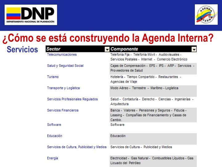 ¿Cómo se está construyendo la Agenda Interna?