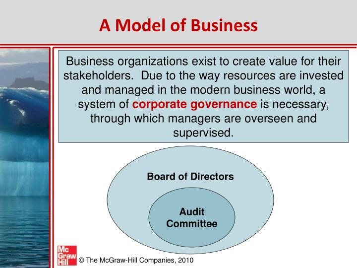 A Model of Business