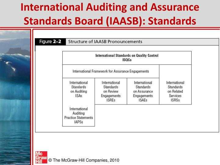 International Auditing and Assurance Standards Board (IAASB): Standards