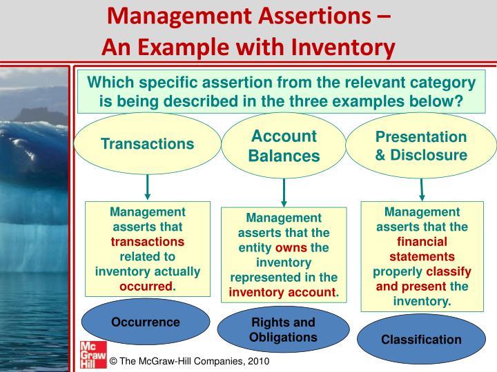 Presentation & Disclosure