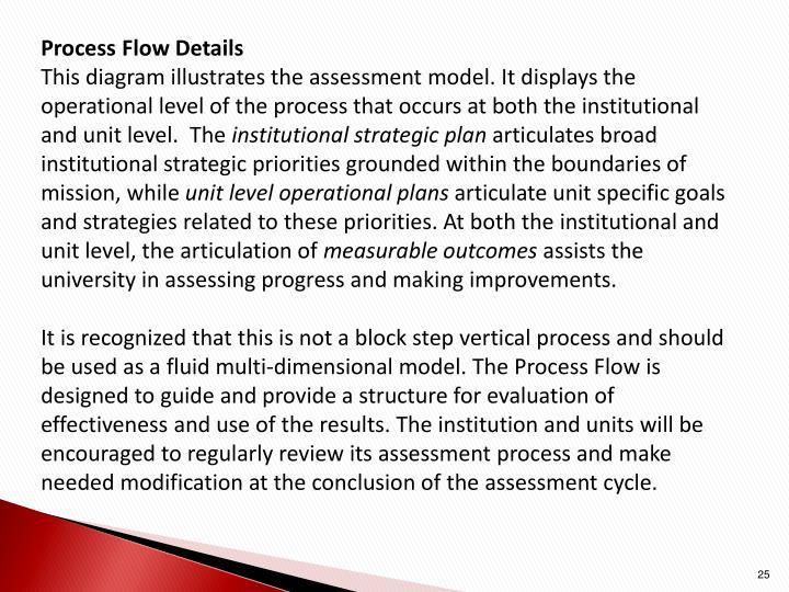 Process Flow Details