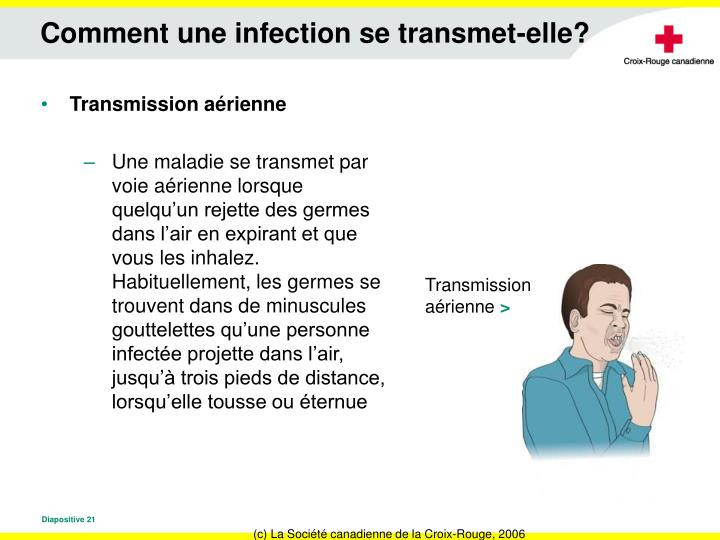 Comment une infection se transmet-elle?