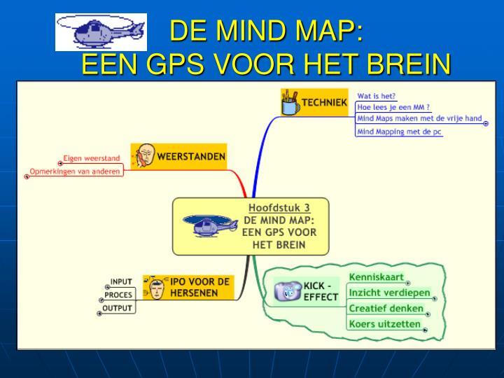 DE MIND MAP: