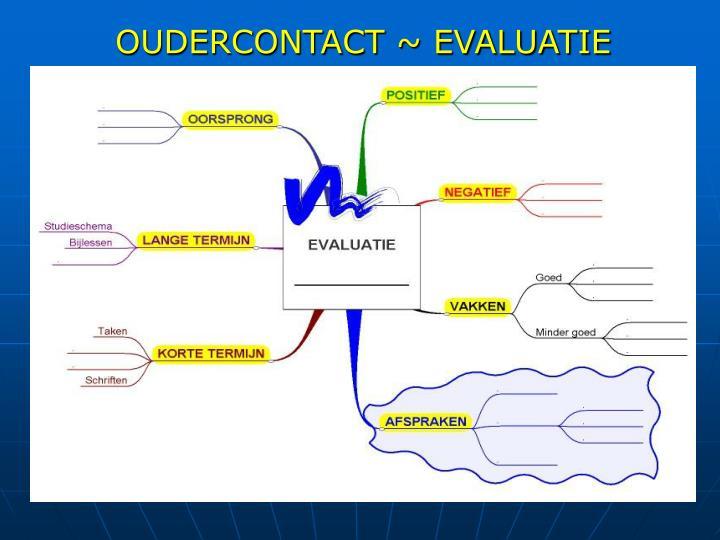 OUDERCONTACT ~ EVALUATIE