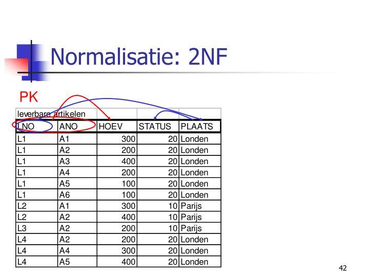 Normalisatie: 2NF