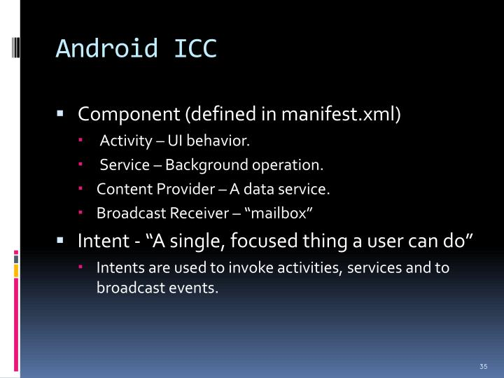 Android ICC