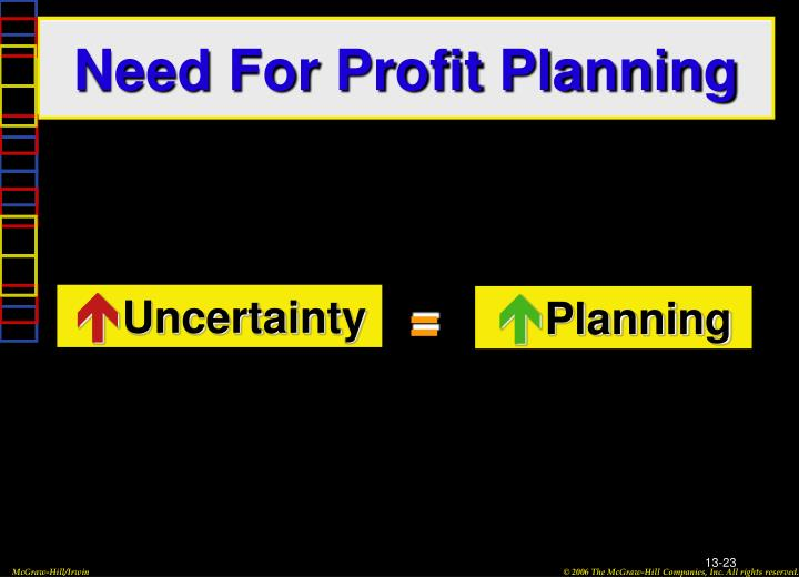 Need For Profit Planning
